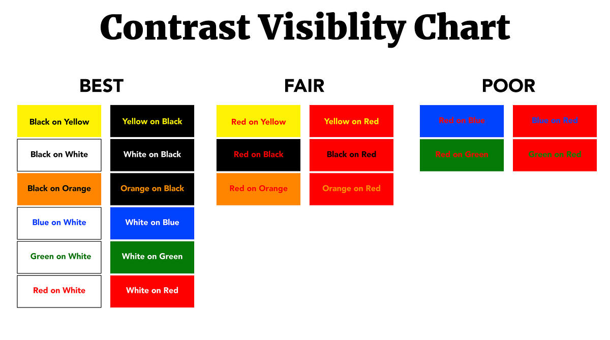 Color Contrast Visibility Chart