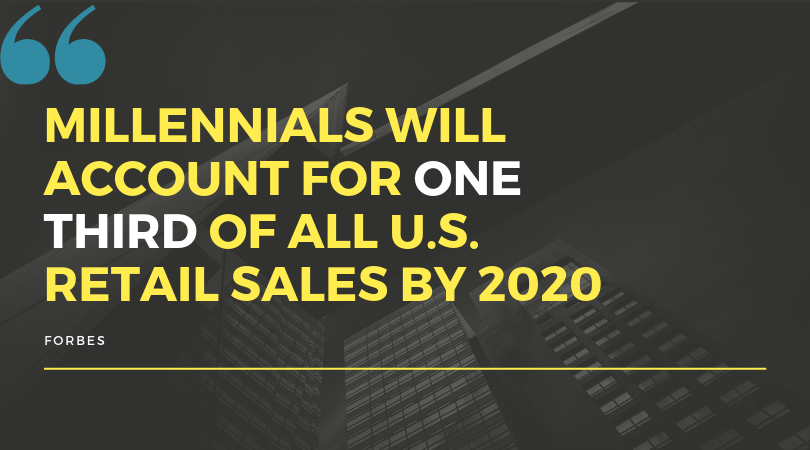 Social Media 101: instagram stories and highlights - millennials will account for one third of all retail sales by 2020